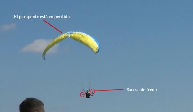Encuesta ¿Que sabes del pilotaje activo en parapente?