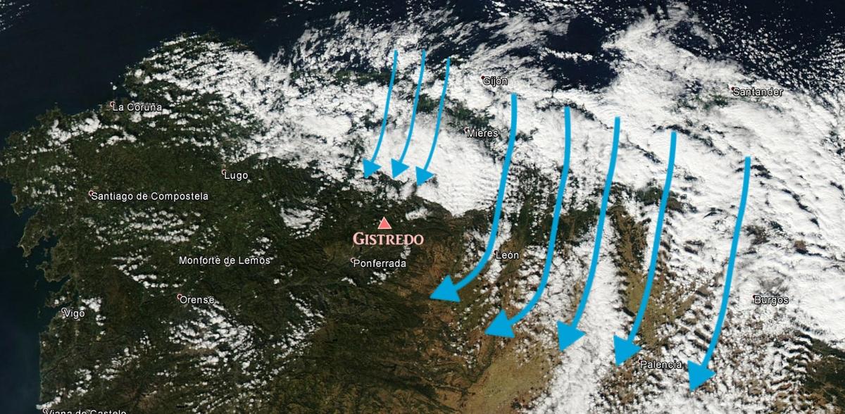 Volar en Gistredo con viento Norte, Convergencias.